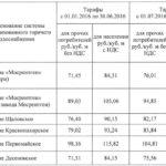 Тарифы на воду и водоотведение в Москве с 1 июля 2019 года