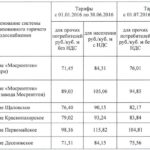 moskva_voda_16_2